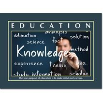 Motivational Print Education MP ED 2133