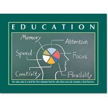 Motivational Print Education MP ED 2134